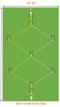 Croquet Setup